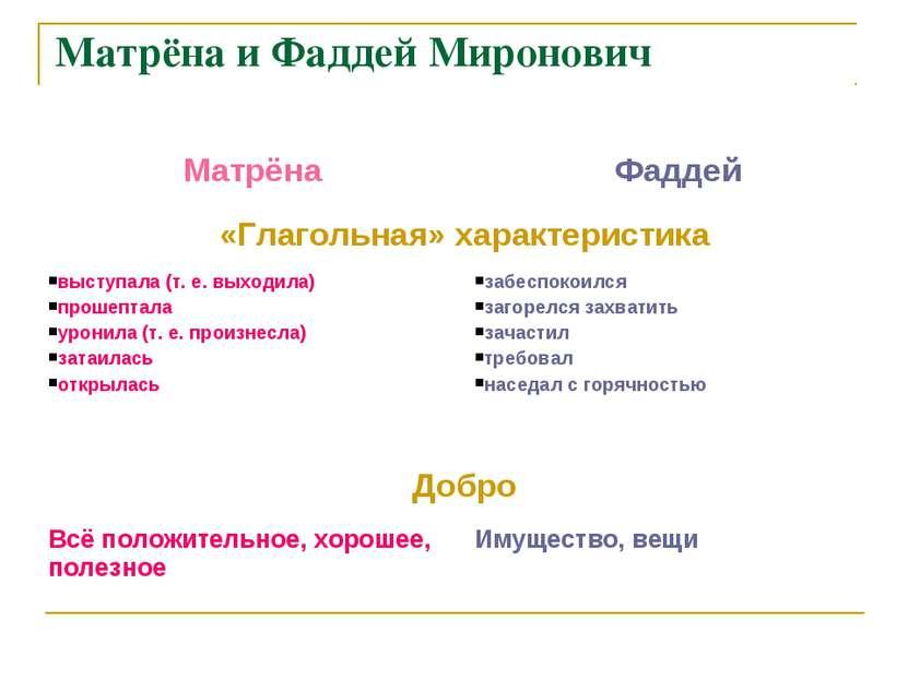 Матрёна и Фаддей Миронович Матрёна Фаддей «Глагольная» характеристика выступа...