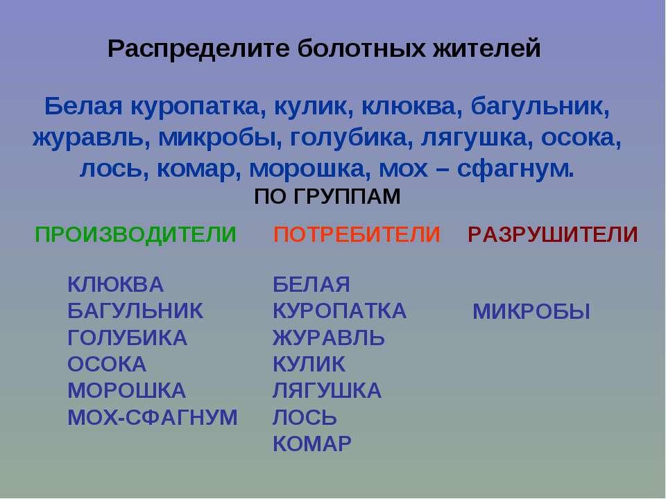 Распределите болотных жителей Белая куропатка, кулик, клюква, багульник, жура...