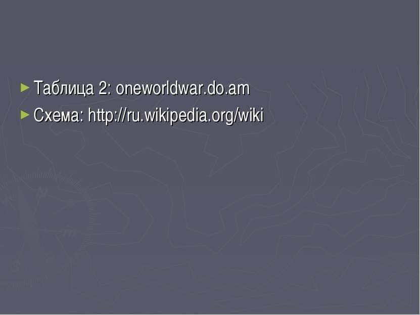 Таблица 2: oneworldwar.do.am Схема: http://ru.wikipedia.org/wiki