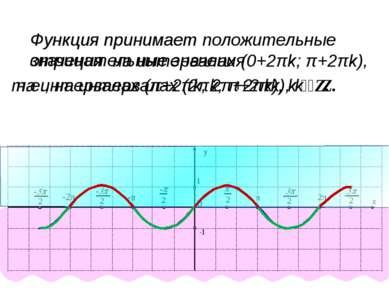Задача 1. Найти все корни уравнения sinx= , принадлежащие отрезку [-π; 2π]. 1...