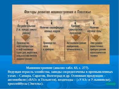 Машиностроение (анализ табл. 63, с. 277). Ведущая отрасль хозяйства, заводы с...