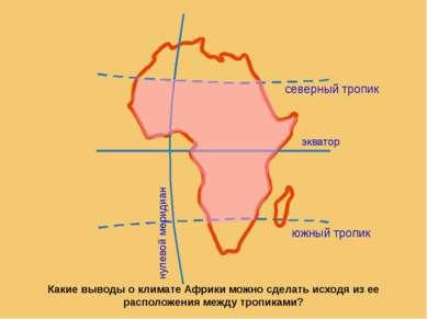 Климатические пояса нулевой меридиан экватор северный тропик южный тропик м. ...