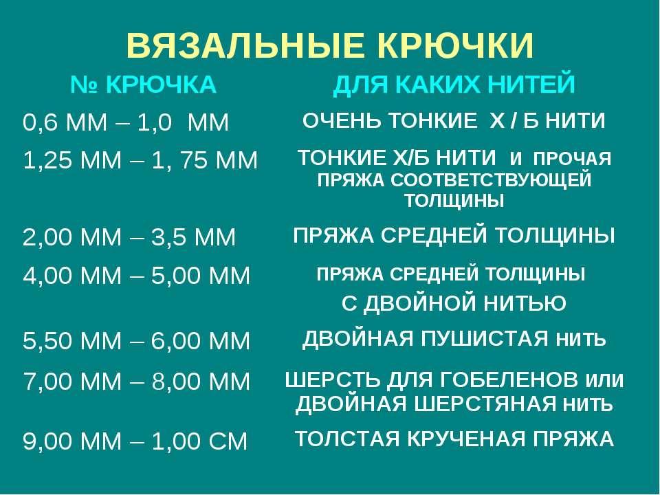 ВЯЗАЛЬНЫЕ КРЮЧКИ № КРЮЧКА ДЛЯ КАКИХ НИТЕЙ 0,6 ММ – 1,0 ММ ОЧЕНЬ ТОНКИЕ Х / Б ...