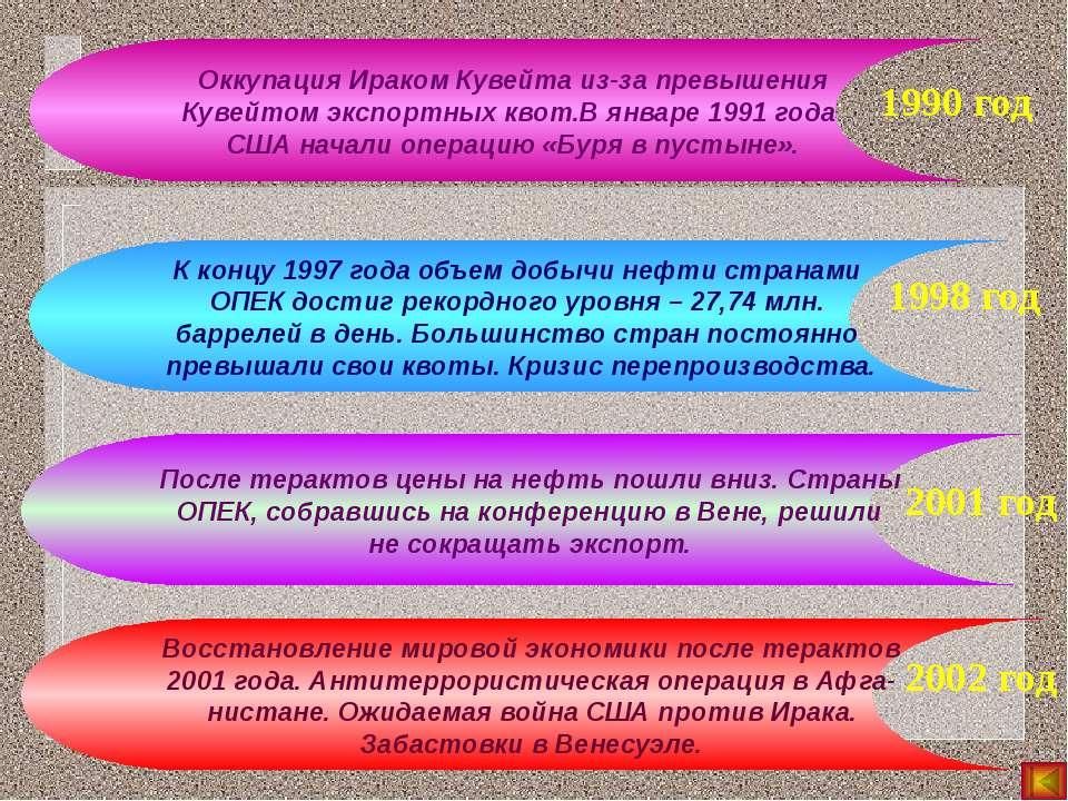 Источники: 1. Максаковский В.П. «Географическая картина мира» 1995 год 2. Род...