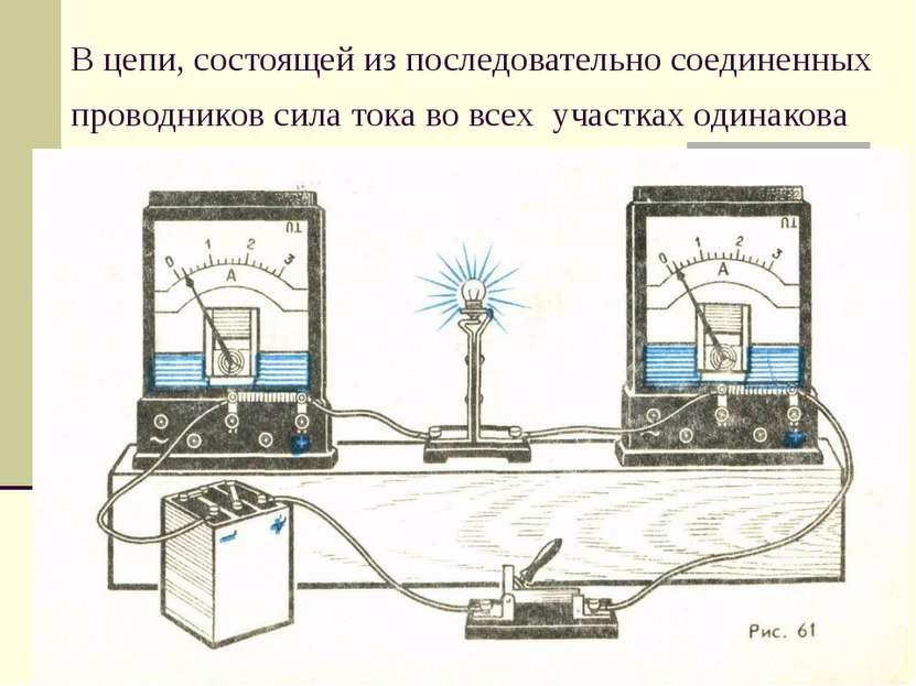 В цепи, состоящей из последовательно соединенных проводников сила тока во все...