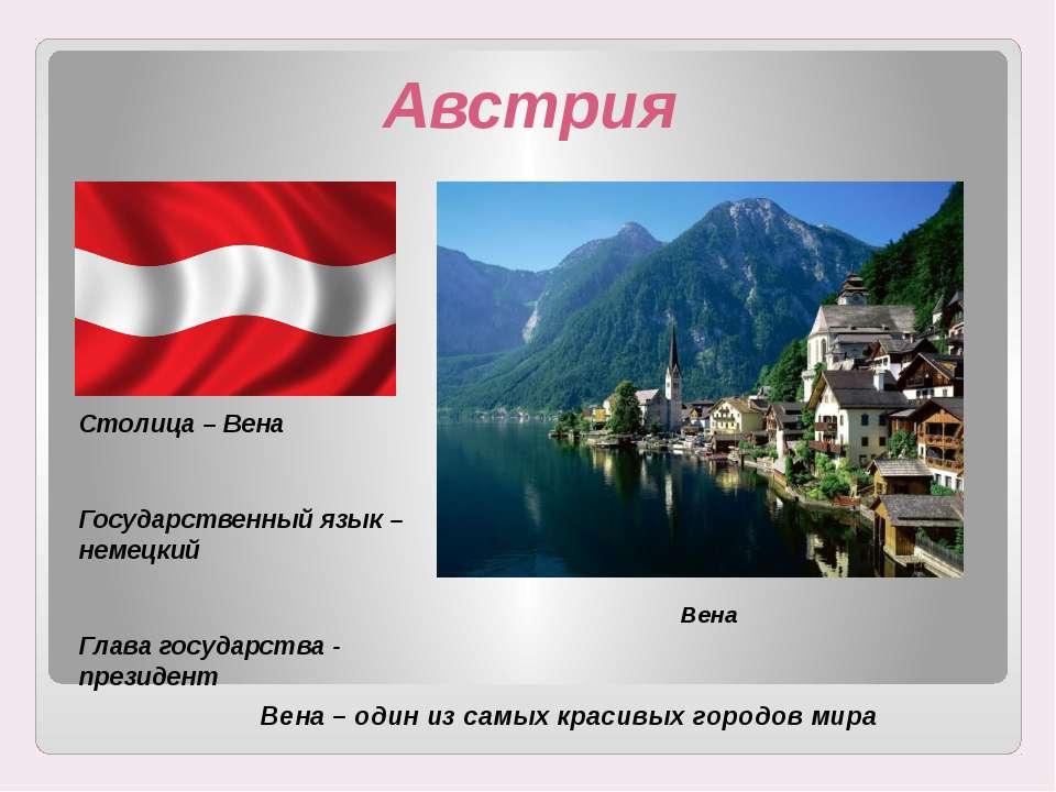 Австрия Столица – Вена Государственный язык –немецкий Глава государства - пре...