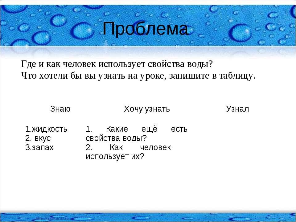 Проблема Где и как человек использует свойства воды? Что хотели бы вы узнать ...