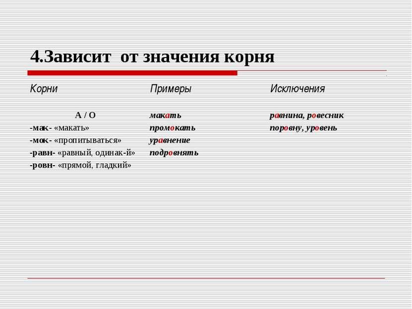 4.Зависит от значения корня Корни Примеры Исключения А / О -мак- «макать» -мо...