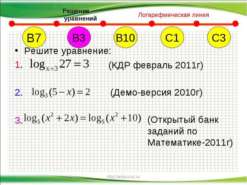 http://aida.ucoz.ru Решите уравнение: 1. 2. 3. В7 В10 С1 С3 В3 (КДР февраль 2...