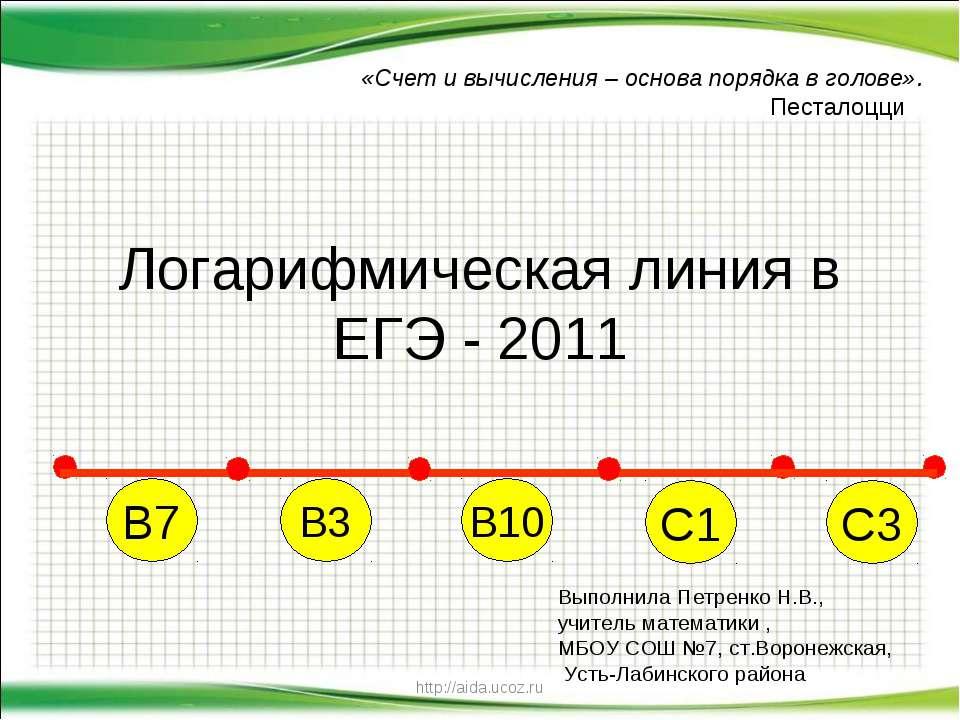 http://aida.ucoz.ru Логарифмическая линия в ЕГЭ - 2011 «Счет и вычисления – о...