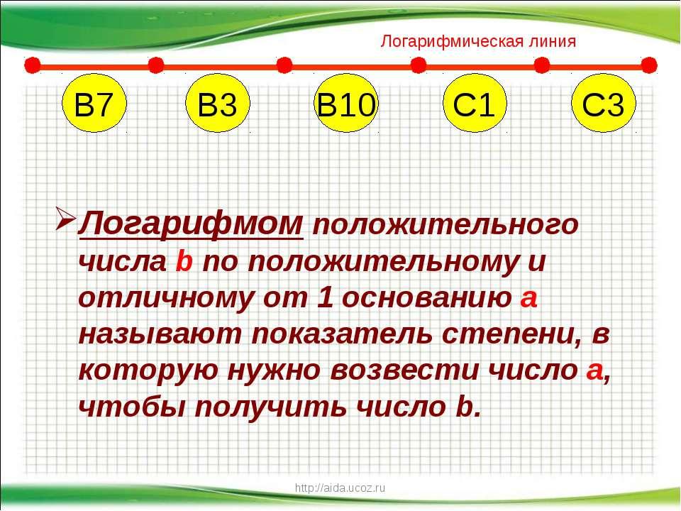 http://aida.ucoz.ru Логарифмом положительного числа b по положительному и отл...