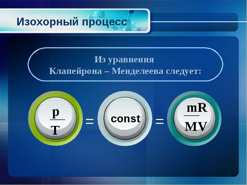 Изохорный процесс Из уравнения Клапейрона – Менделеева следует: