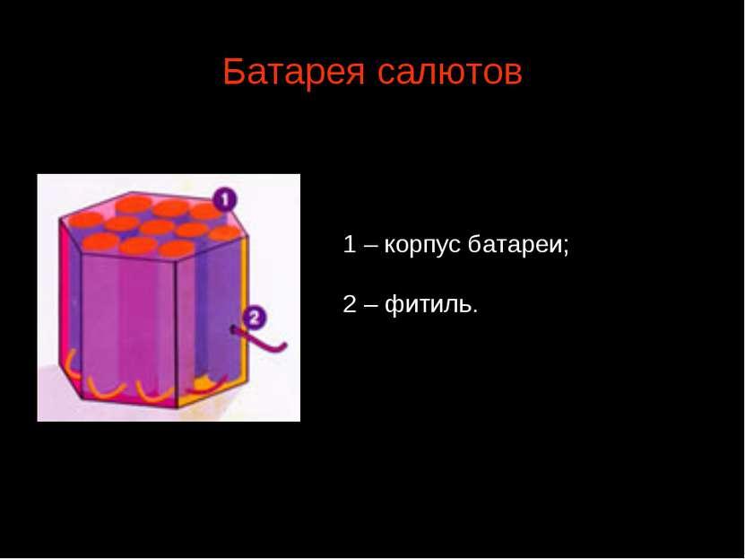 Батарея салютов 1 – корпус батареи; 2 – фитиль.