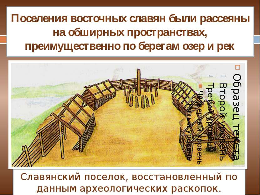 Славянский поселок, восстановленный по данным археологических раскопок.