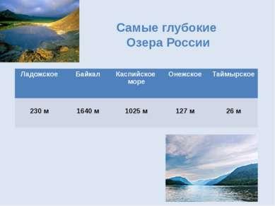 Самые глубокие Озера России Ладожское Байкал Каспийское море Онежское Таймырс...