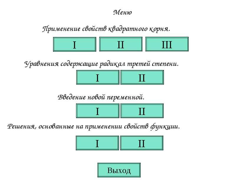 II III I II I I Выход Применение свойств квадратного корня. Уравнения содержа...