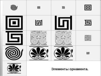 Элементы орнамента.