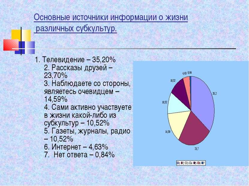 Основные источники информации о жизни различных субкультур. 1. Телевидение – ...