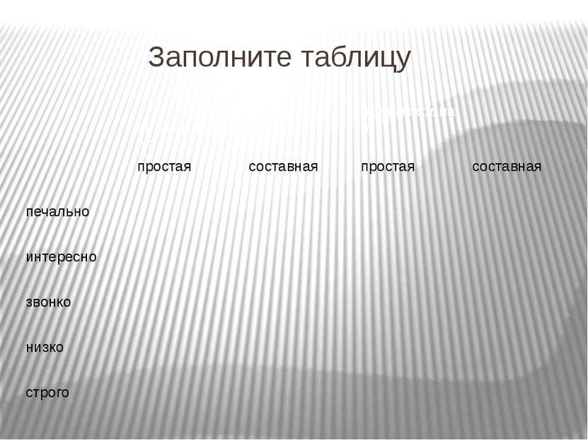 Заполните таблицу сравнительная превосходная простая составная простая состав...