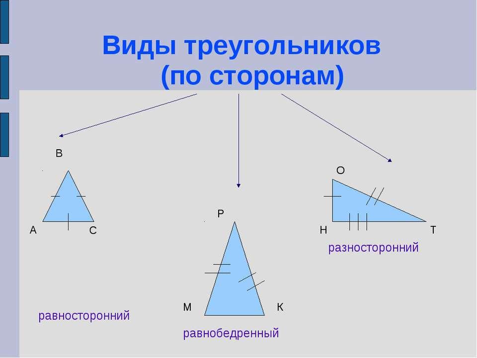 Виды треугольников (по сторонам) равносторонний равнобедренный разносторонний...