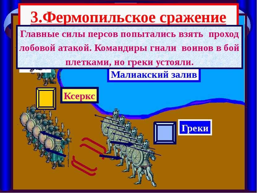 3.Фермопильское сражение Малиакский залив Ксеркс Греки Главные силы персов по...