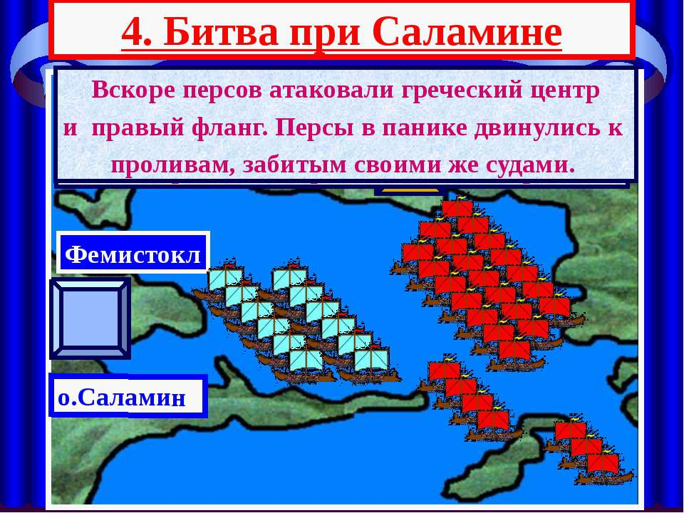 4. Битва при Саламине АТТИКА о.Саламин Фемистокл Ксеркс Битва при Саламине со...
