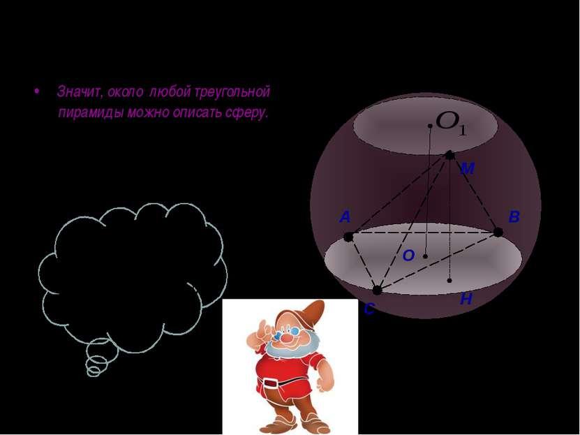 Значит, около любой треугольной пирамиды можно описать сферу. А В С M H O Пос...