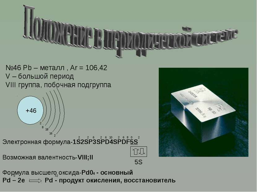 +46 №46 Pb – металл , Ar = 106,42 V – большой период VIII группа, побочная по...