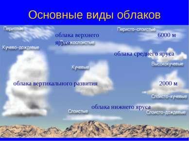 Основные виды облаков облака верхнего яруса 6000 м 2000 м облака среднего яру...