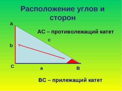 Расположение углов и сторон А С В b c a АС – противолежащий катет ВС – прилеж...