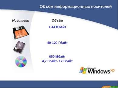 Объём информационных носителей Носитель Объём 1,44 Мбайт 40-120 Гбайт 650 Мба...
