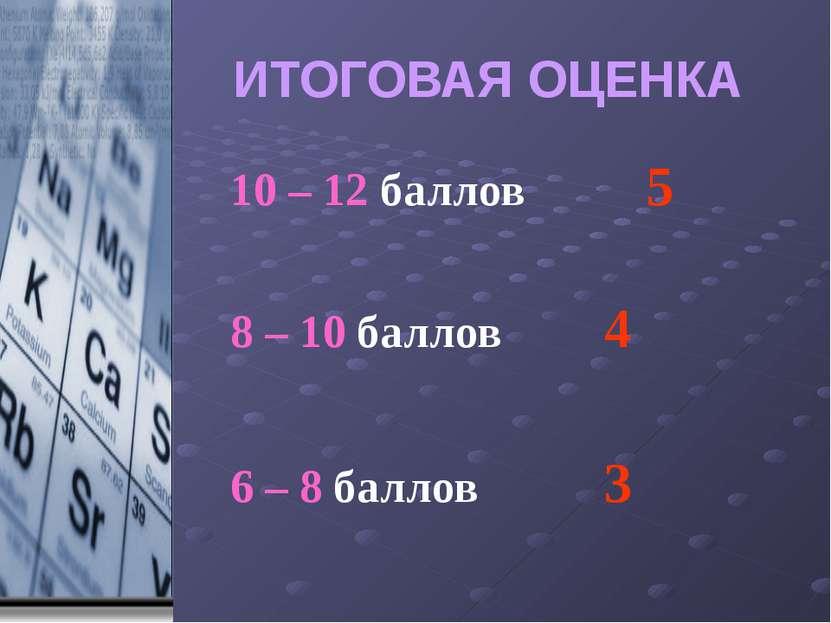 ИТОГОВАЯ ОЦЕНКА 10 – 12 баллов 5 8 – 10 баллов 4 6 – 8 баллов 3