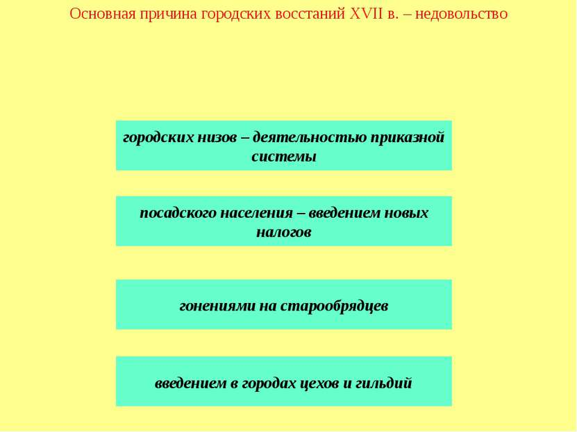 Что из названного относится к итогам преобразований первой четверти XVIII в.?...