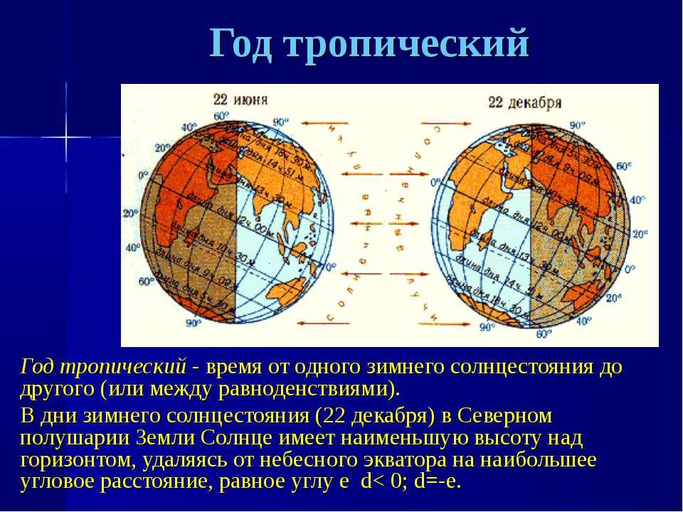 Год тропический Год тропический - время от одного зимнего солнцестояния до др...