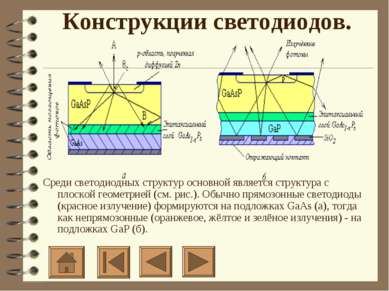 Конструкции светодиодов. Среди светодиодных структур основной является структ...