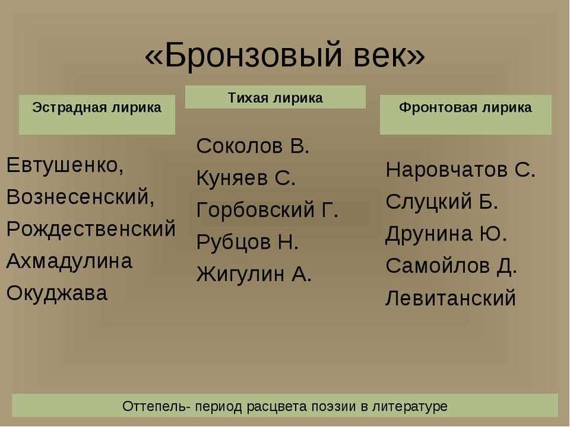«Бронзовый век» Евтушенко, Вознесенский, Рождественский Ахмадулина Окуджава С...
