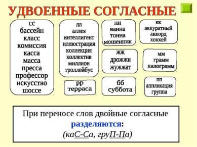 При переносе слов двойные согласные разделяются: (каС-Са, груП-Па)
