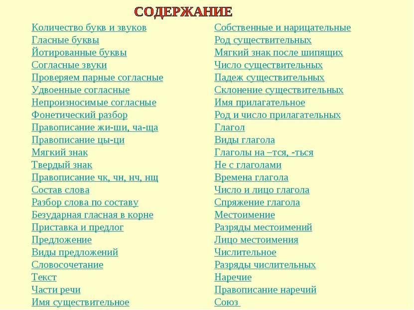 Количество букв и звуков Гласные буквы Йотированные буквы Согласные звуки Про...