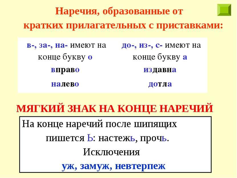 Наречия, образованные от кратких прилагательных с приставками: МЯГКИЙ ЗНАК НА...
