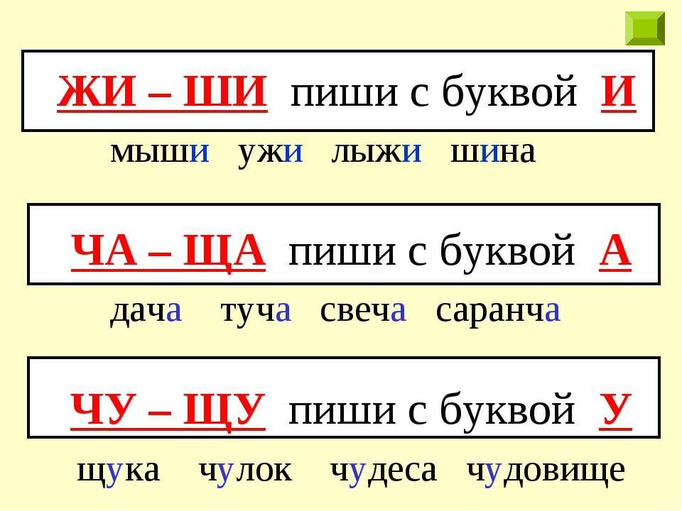 ЖИ – ШИ пиши с буквой И мыши ужи лыжи шина ЧА – ЩА пиши с буквой А дача туча ...
