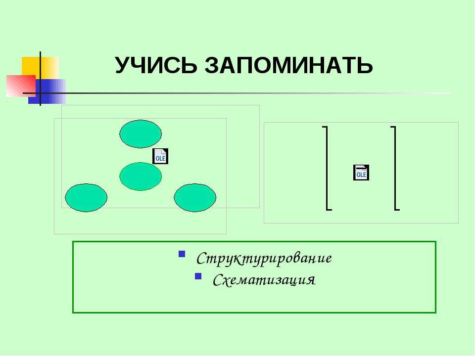Структурирование Схематизация УЧИСЬ ЗАПОМИНАТЬ