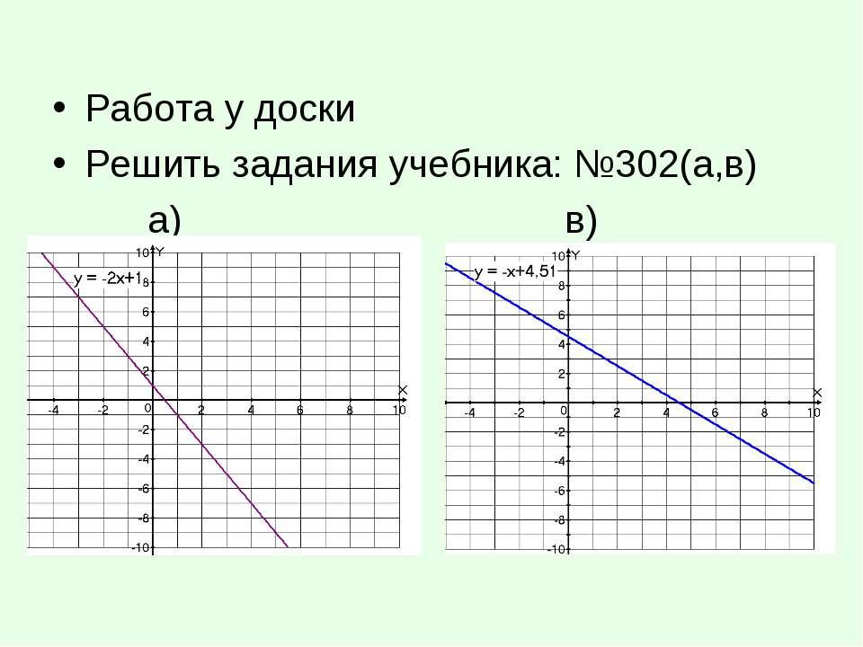 Работа у доски Решить задания учебника: №302(а,в) а) в)