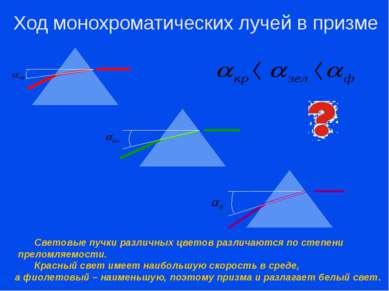 Ход монохроматических лучей в призме Световые пучки различных цветов различаю...