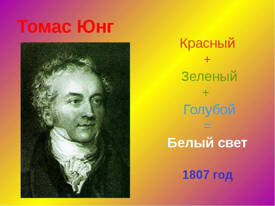 Томас Юнг Красный + Зеленый + Голубой = Белый свет 1807 год Краткая справка о...