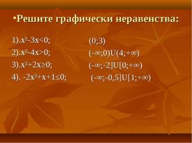 Решите графически неравенства: 1).х²-3х0; 3).х²+2х≥0; 4). -2х²+х+1≤0; (0;3) (...