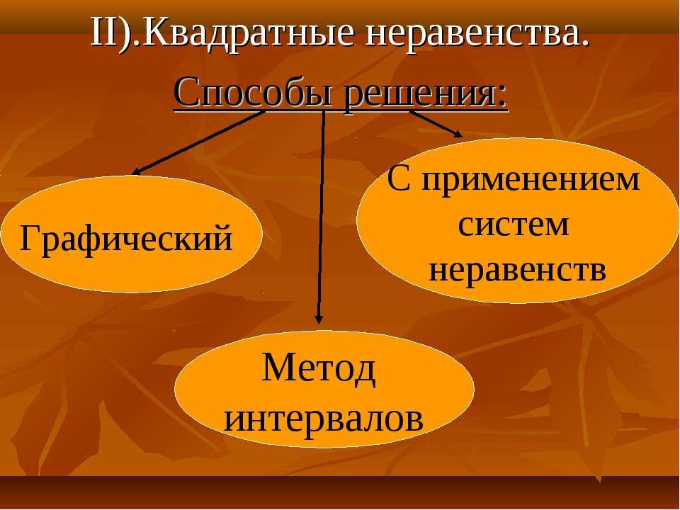 II).Квадратные неравенства. Способы решения: Графический С применением систем...
