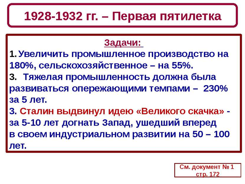 1928-1932 гг. – Первая пятилетка См. документ № 1 стр. 172 Задачи: Увеличить ...
