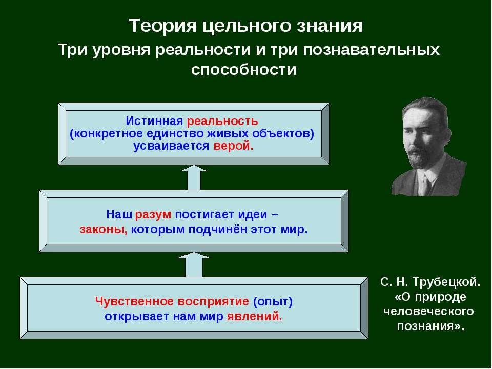 Теория цельного знания Три уровня реальности и три познавательных способности...