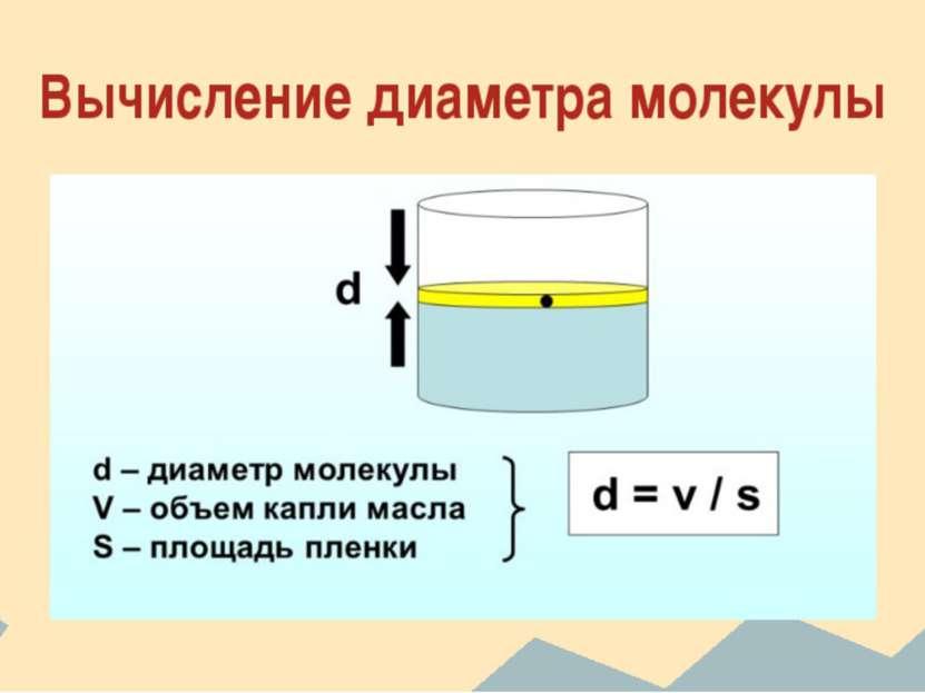 Вычисление диаметра молекулы