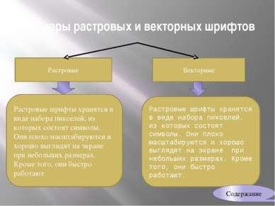 Начертания Обычное (прямое) Курсив Полужирное начертание Подчеркивание текста...